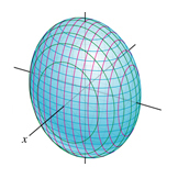 Ellipsoid construction with 3D traces, Calculus textbook illustration art.