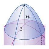 Intersection of a paraboloid and hemisphere, Calculus textbook illustration art.