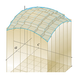 Volume under a surface comprised of Riemann boxes, Calculus textbook illustration art.