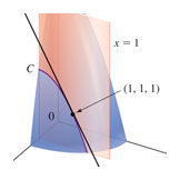 Tangent line slope on a paraboloid, Calculus textbook illustration art.
